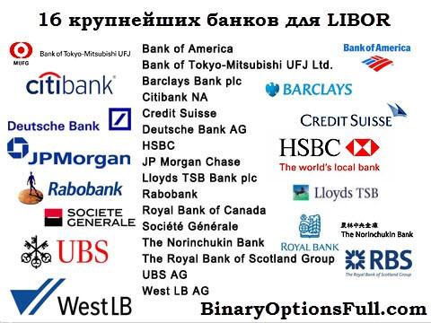 Банки для расчета LIBOR