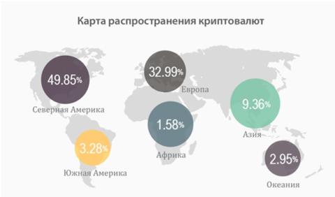 Карта распределения криптовалют