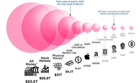Объем рынка финансовых платежей